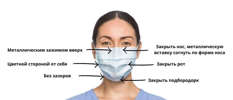 Как надевать медицинскую маску